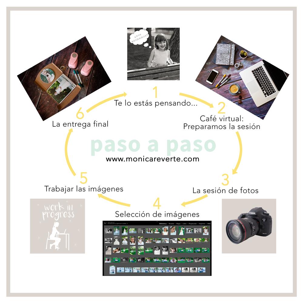 Experiencia_Monica_Reverte_Fotografia_9